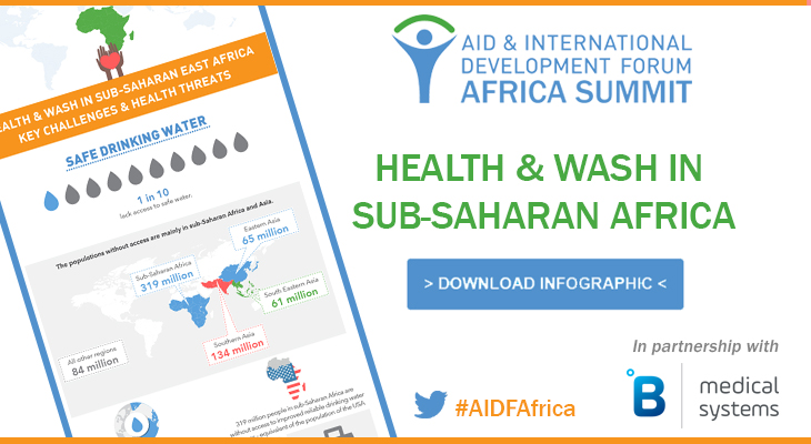 [infographic] WASH in sub-Saharan East Africa