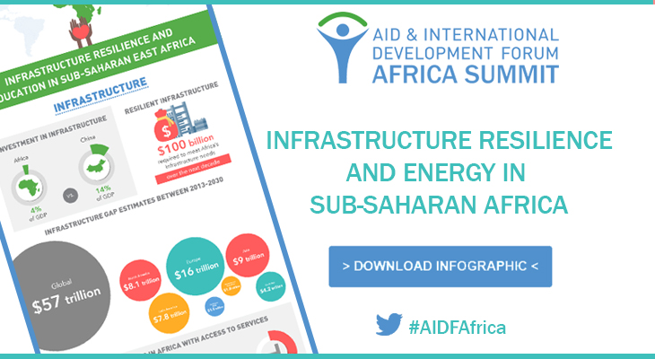 [infographic] Infrastructure Resilience & Energy in sub-Saharan Africa