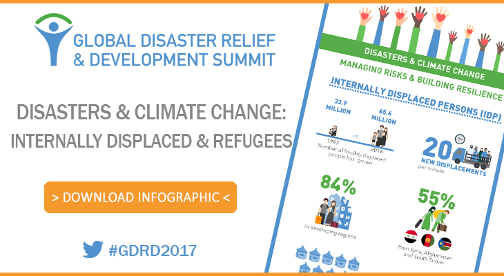 Disasters & Climate Change: Internally Displaced People and Refugees