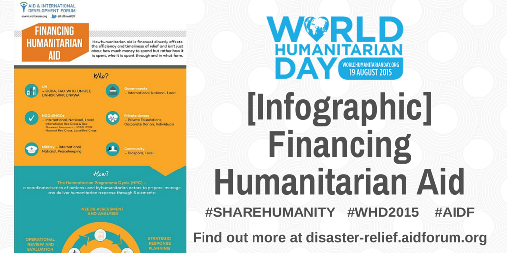 Global Disaster Relief Summit Working to Continue the Efforts of World Humanitarian Day