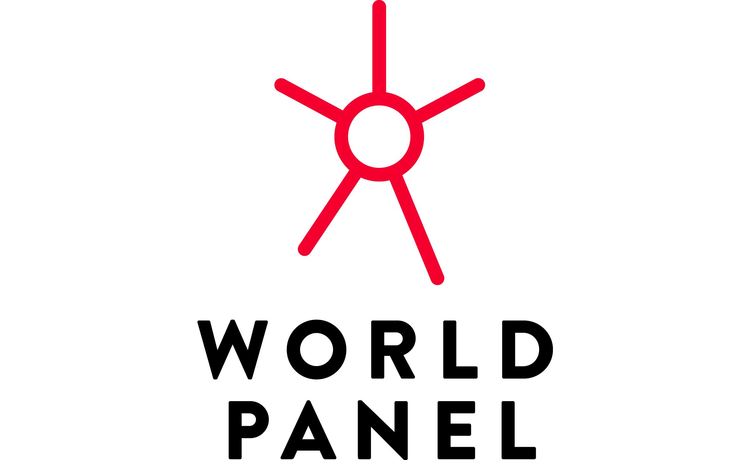 World Panel, Inc.