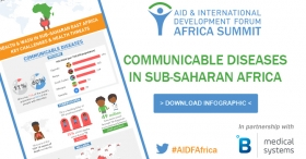 [infographic] Communicable Diseases in sub-Saharan East Africa
