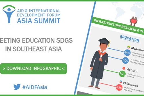 [Infographics] Meeting Education SDGs in Myanmar